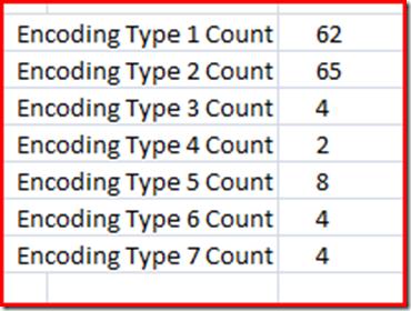 EncodingTypeCount