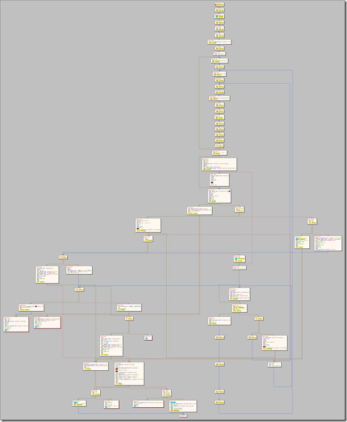 StartOfJumpGraph